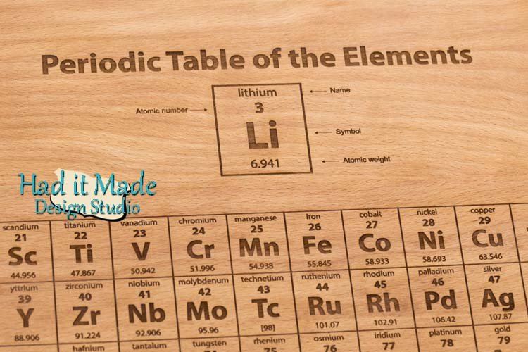 Periodic Table Cutting Board E5